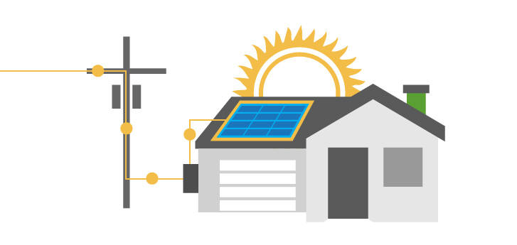 Nem 2 0 For Dummies Good Energy Solar Santa Barbara
